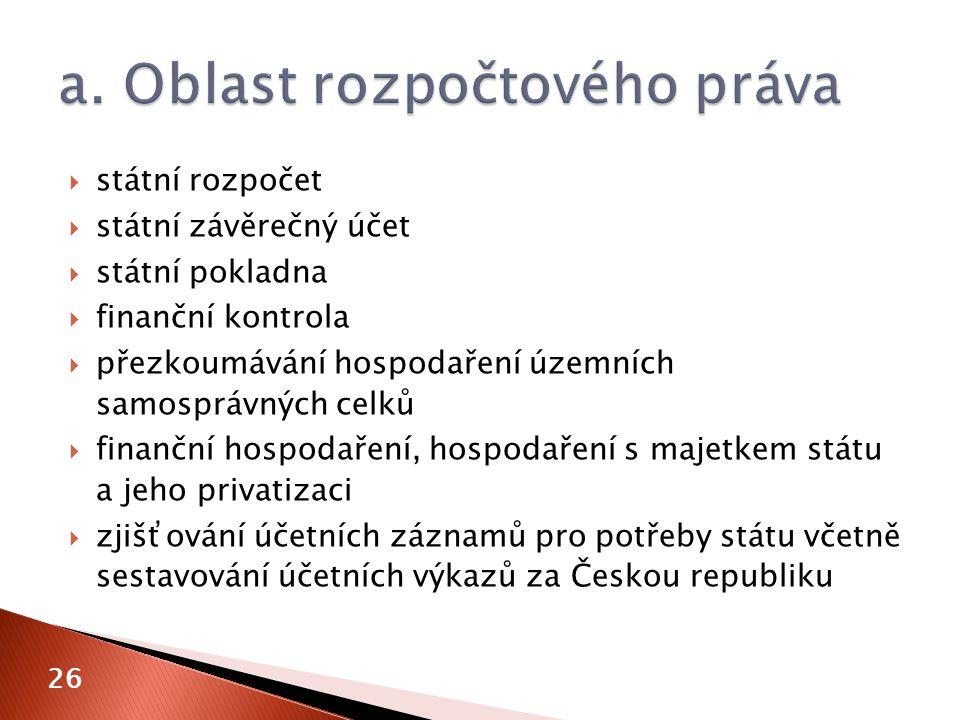  státní rozpočet  státní závěrečný účet  státní pokladna  finanční kontrola  přezkoumávání hospodaření územních samosprávných celků  finanční hospodaření, hospodaření s majetkem státu a jeho privatizaci  zjišťování účetních záznamů pro potřeby státu včetně sestavování účetních výkazů za Českou republiku 26