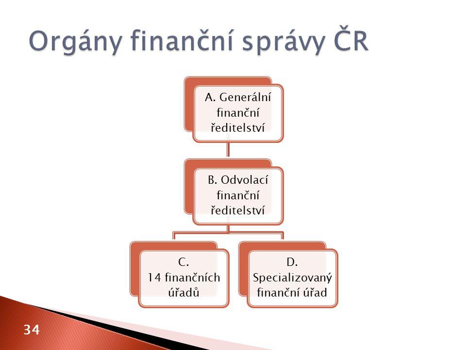 A. Generální finanční ředitelství B. Odvolací finanční ředitelství C.