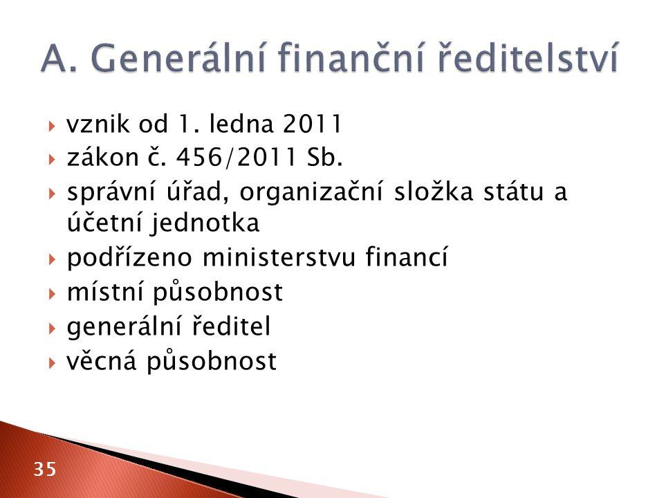  vznik od 1. ledna 2011  zákon č. 456/2011 Sb.