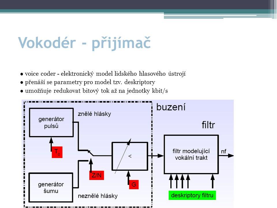 Vokodér - přijímač ● voice coder - elektronický model lidského hlasového ústrojí ● přenáší se parametry pro model tzv. deskriptory ● umožňuje redukova