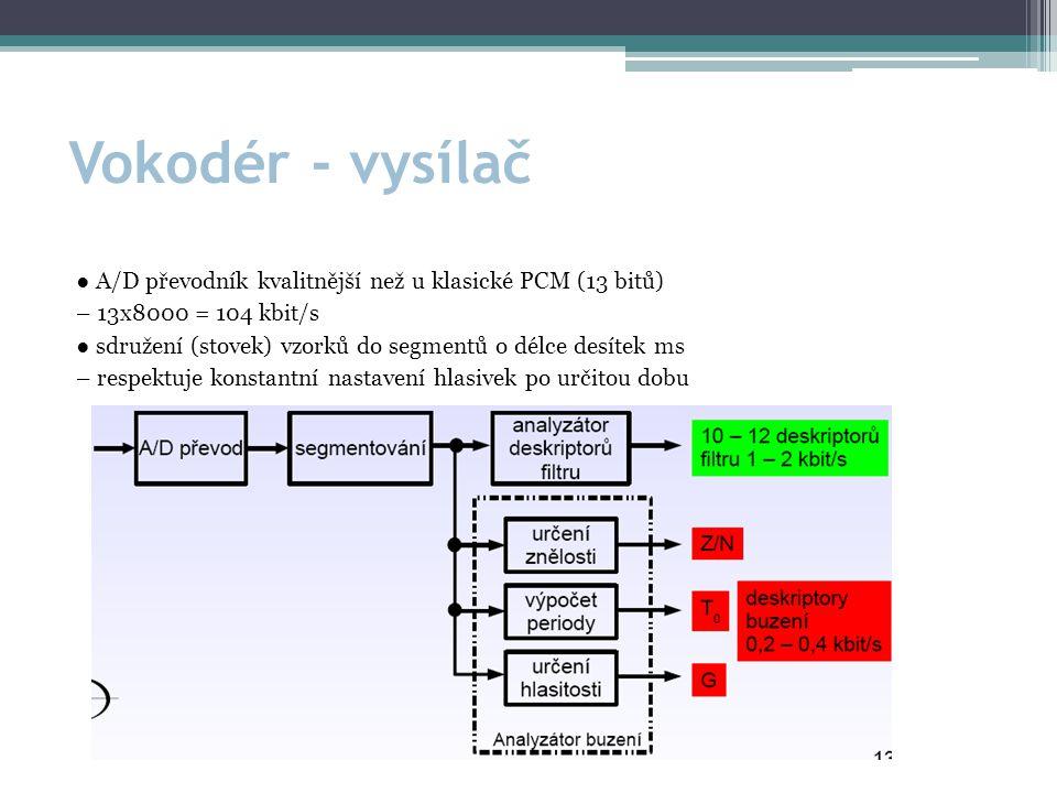Vokodér - vysílač ● A/D převodník kvalitnější než u klasické PCM (13 bitů) – 13x8000 = 104 kbit/s ● sdružení (stovek) vzorků do segmentů o délce desít