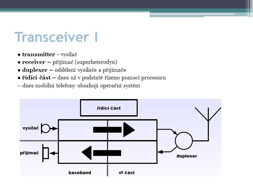 Transceiver I ● transmitter - vysílač ● receiver – přijímač (superheterodyn) ● duplexer – oddělení vysílače a přijímače ● řídící část – dnes už v pods