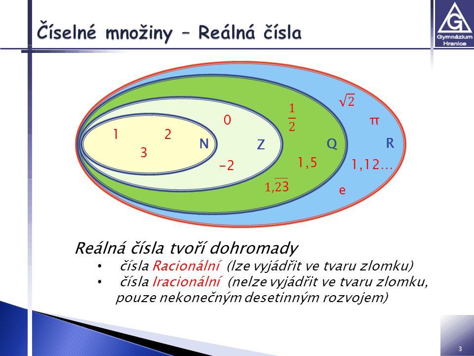 3 N Z Q R 1 3 2 0 -2 1,5 e 1,12… π Reálná čísla tvoří dohromady čísla Racionální (lze vyjádřit ve tvaru zlomku) čísla Iracionální (nelze vyjádřit ve t