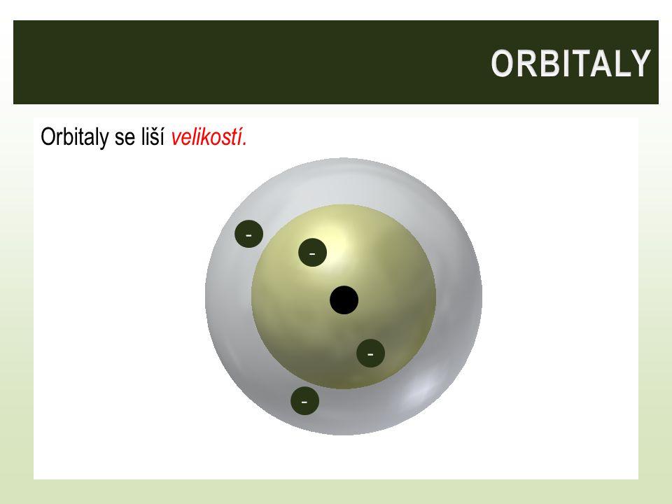 Orbitaly se liší tvarem. Čím větší orbitaly, tím víc různých tvarů. - - - -