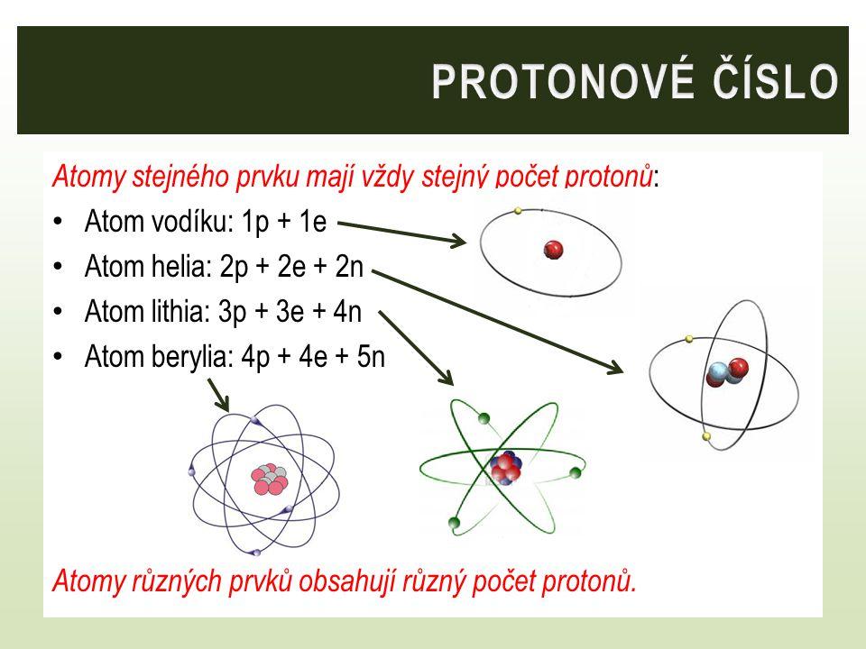 Protonové číslo udává počet protonů v jádře.