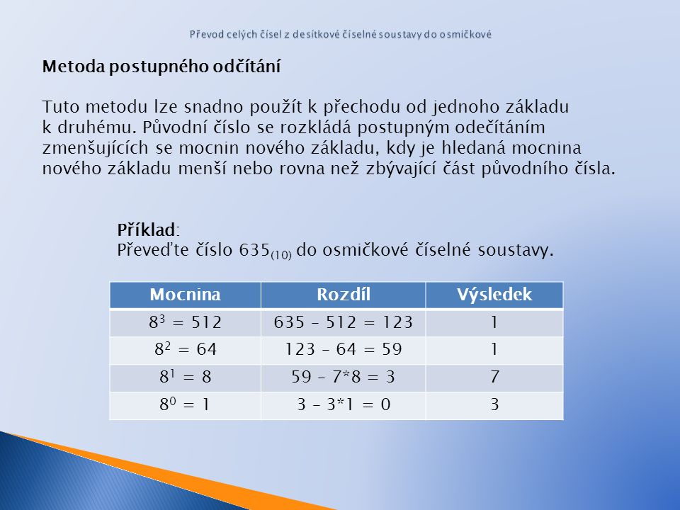 Metoda postupného dělení Pro vyjádření převodu celého dekadického čísla je základní metodou převodu dělení určeného dekadického čísla základem oktalové soustavy.
