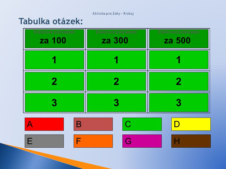 Tabulka otázek: 1 22 2 3 Číslicové zobrazení za 100 Číslicové zobrazení za 500 Číslicové zobrazení za 300 ABCD EFGH Prémie 3 3 1 1