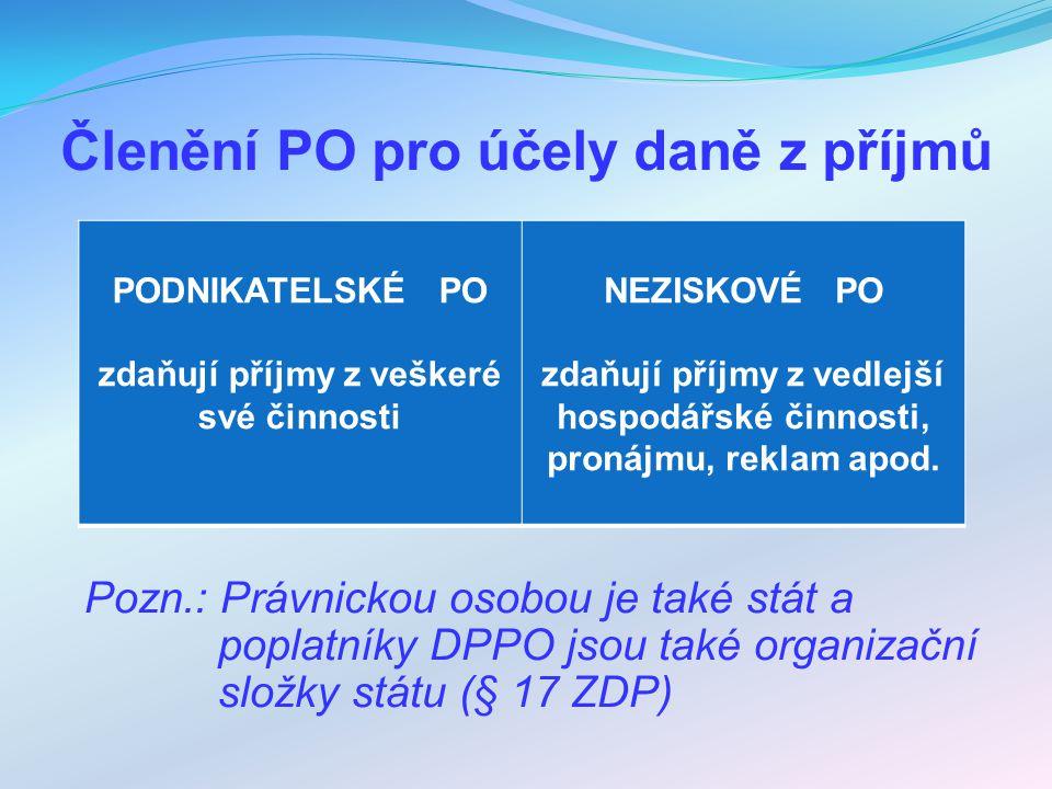 Poplatníci daně DAŇOVÝ REZIDENT poplatníci se sídlem nebo místem svého vedení v ČR je poplatníkem s neomezenou daňovou povinností je poplatníkem daně z příjmů ze zdrojů na území v ČR i v zahraničí DAŇOVÝ NEREZIDENT poplatník, který není rezidentem, ale má příjmy ze zdrojů na území ČR je poplatníkem s omezenou daňovou povinností je poplatníkem daně z příjmů POUZE ze zdrojů na území v ČR