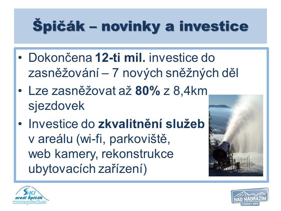 Špičák – novinky a investice Dokončena 12-ti mil. investice do zasněžování – 7 nových sněžných děl Lze zasněžovat až 80% z 8,4km sjezdovek Investice d
