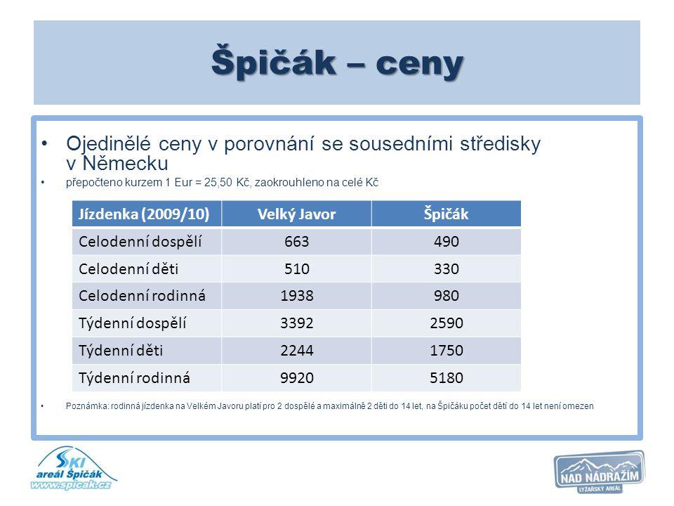 Špičák – ceny Ojedinělé ceny v porovnání se sousedními středisky v Německu přepočteno kurzem 1 Eur = 25,50 Kč, zaokrouhleno na celé Kč Poznámka: rodin