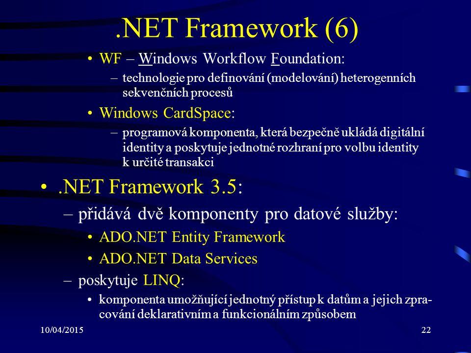 10/04/201522.NET Framework (6) WF – Windows Workflow Foundation: –technologie pro definování (modelování) heterogenních sekvenčních procesů Windows Ca