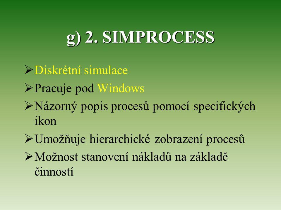 g) 2. SIMPROCESS  Diskrétní simulace  Pracuje pod Windows  Názorný popis procesů pomocí specifických ikon  Umožňuje hierarchické zobrazení procesů