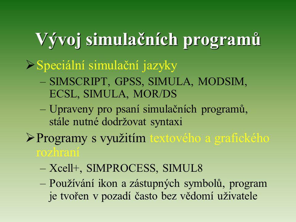 Vývoj simulačních programů  Speciální simulační jazyky –SIMSCRIPT, GPSS, SIMULA, MODSIM, ECSL, SIMULA, MOR/DS –Upraveny pro psaní simulačních programů, stále nutné dodržovat syntaxi  Programy s využitím textového a grafického rozhraní –Xcell+, SIMPROCESS, SIMUL8 –Používání ikon a zástupných symbolů, program je tvořen v pozadí často bez vědomí uživatele