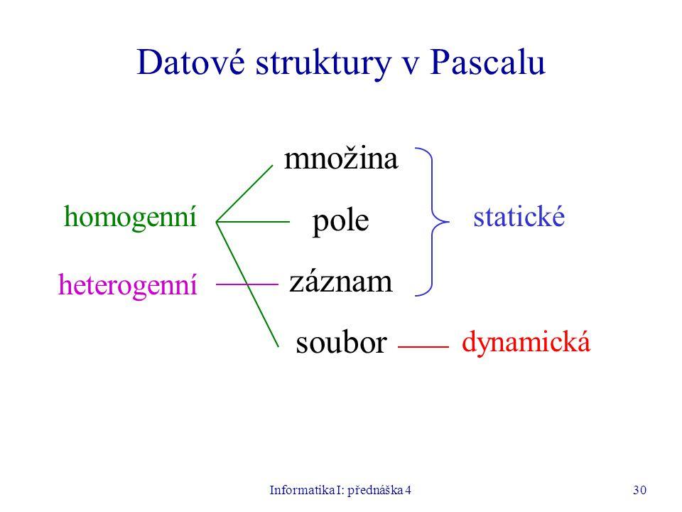 Informatika I: přednáška 430 Datové struktury v Pascalu množina pole záznam soubor homogennístatické dynamická heterogenní