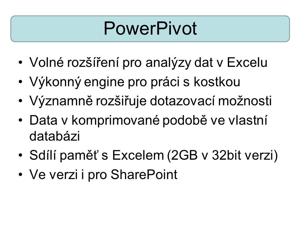 PowerPivot Volné rozšíření pro analýzy dat v Excelu Výkonný engine pro práci s kostkou Významně rozšiřuje dotazovací možnosti Data v komprimované podo