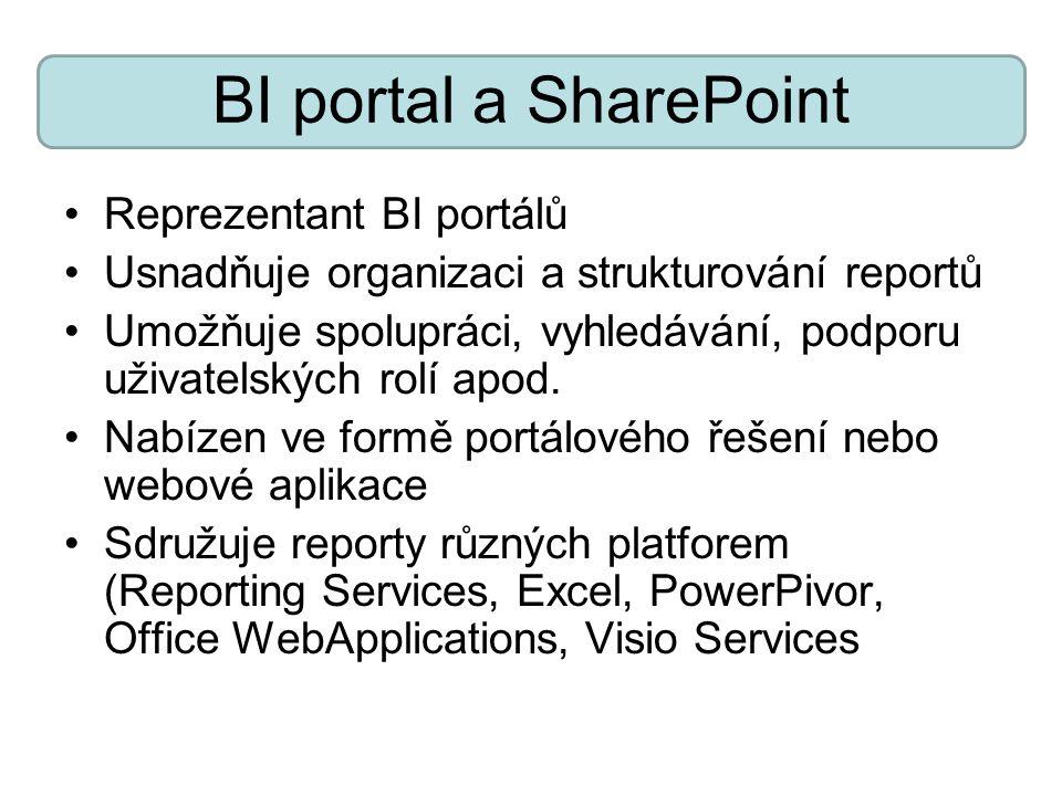 BI portal a SharePoint Reprezentant BI portálů Usnadňuje organizaci a strukturování reportů Umožňuje spolupráci, vyhledávání, podporu uživatelských ro