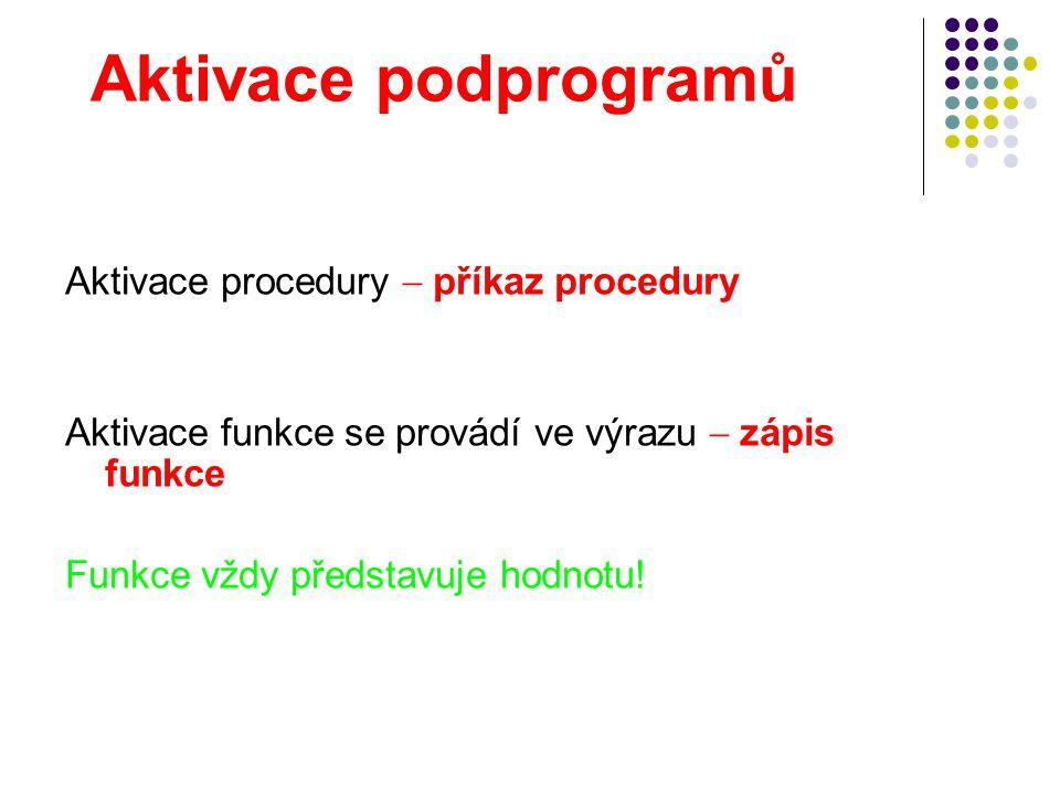 Aktivace podprogramů Aktivace procedury  příkaz procedury Aktivace funkce se provádí ve výrazu  zápis funkce Funkce vždy představuje hodnotu!