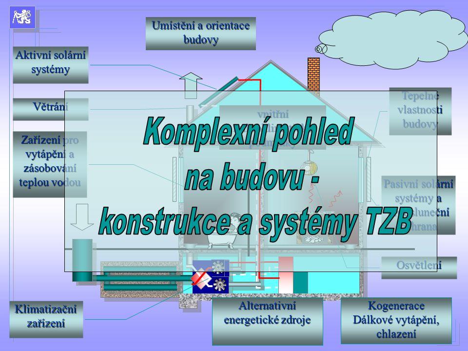Tepelné vlastnosti budovy Pasivní solární systémy a protisluneční ochrana Zařízení pro vytápění a zásobování teplou vodou Alternativní energetické zdr