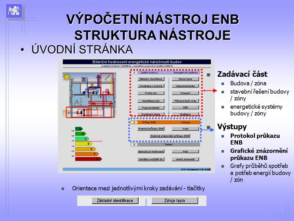 VÝPOČETNÍ NÁSTROJ ENB STRUKTURA NÁSTROJE ÚVODNÍ STRÁNKAÚVODNÍ STRÁNKA Zadávací část Budova / zóna stavební řešení budovy / zóny energetické systémy bu