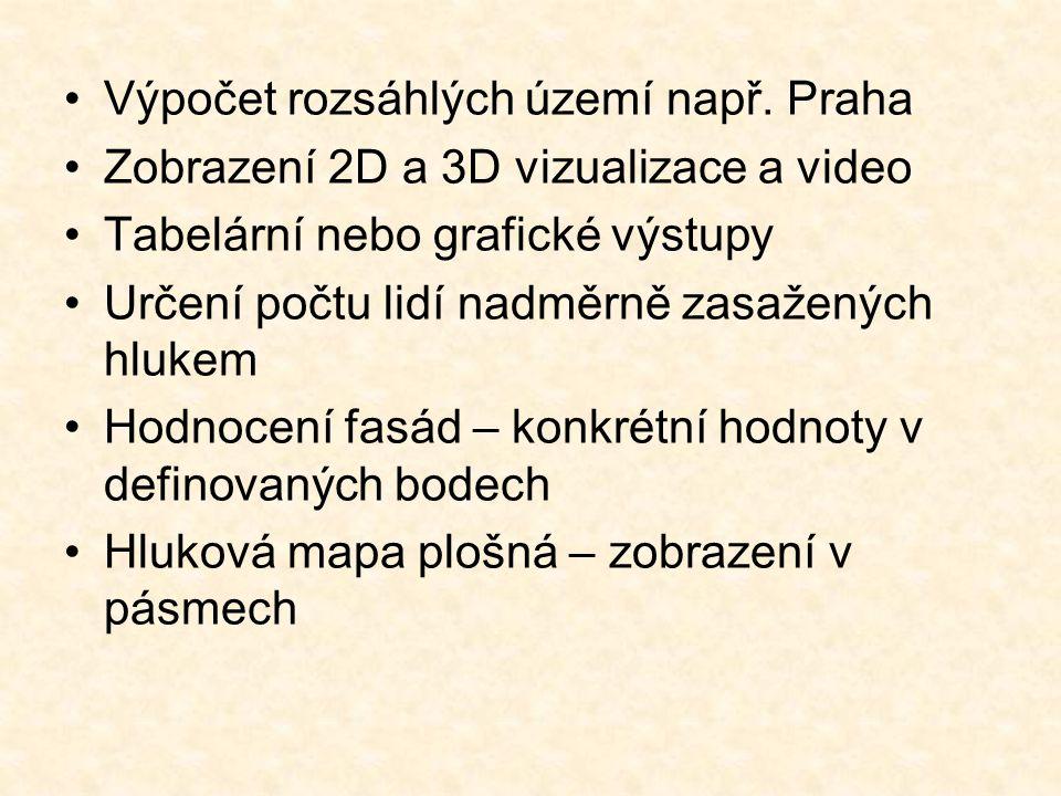 Výpočet rozsáhlých území např. Praha Zobrazení 2D a 3D vizualizace a video Tabelární nebo grafické výstupy Určení počtu lidí nadměrně zasažených hluke