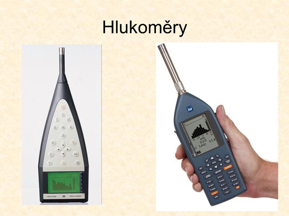 Hlukoměry