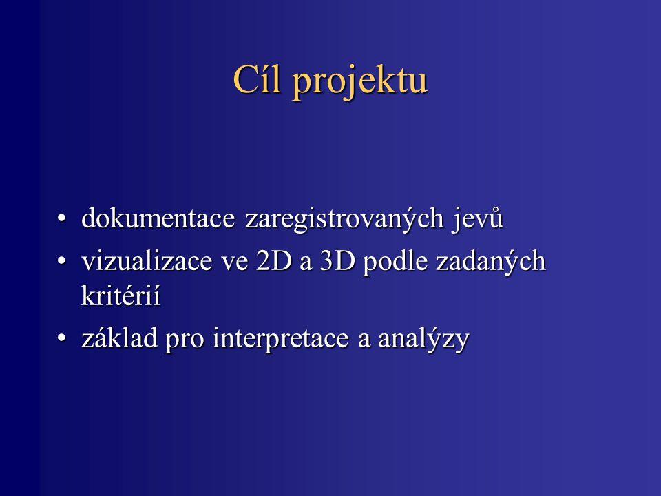 Cíl projektu dokumentace zaregistrovaných jevůdokumentace zaregistrovaných jevů vizualizace ve 2D a 3D podle zadaných kritériívizualizace ve 2D a 3D p