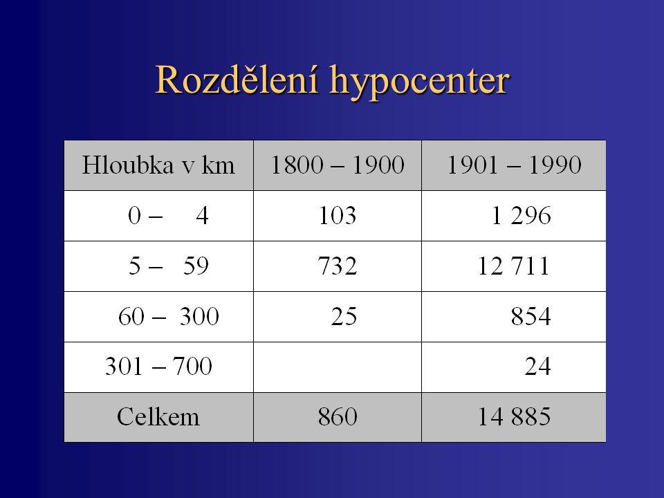 Rozdělení hypocenter