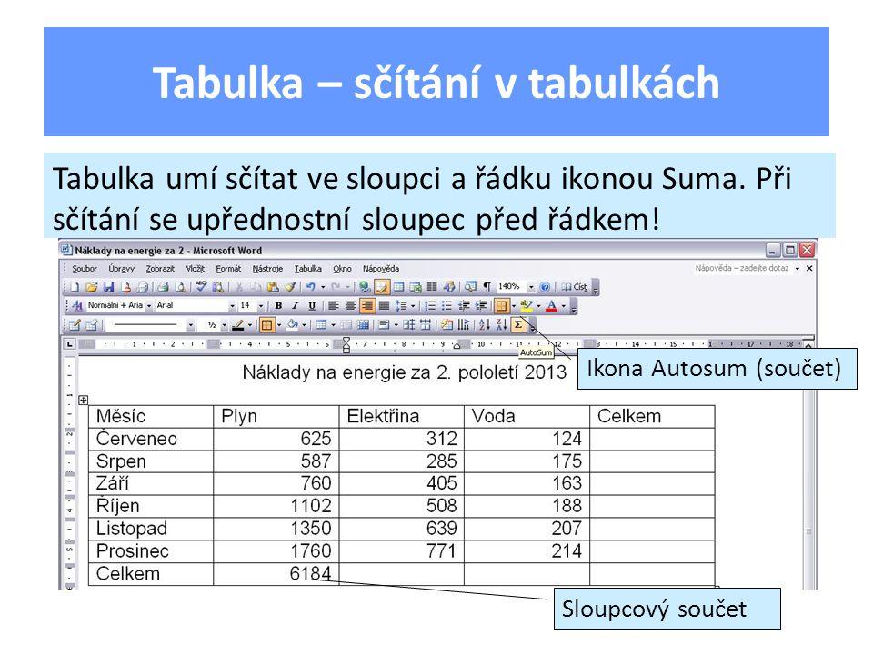 Tabulka – sčítání v tabulkách Tabulka umí sčítat ve sloupci a řádku ikonou Suma.