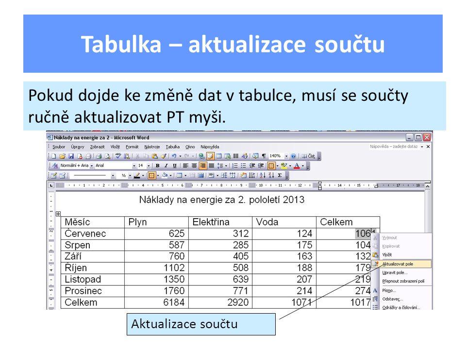 Tabulka – aktualizace součtu Pokud dojde ke změně dat v tabulce, musí se součty ručně aktualizovat PT myši.