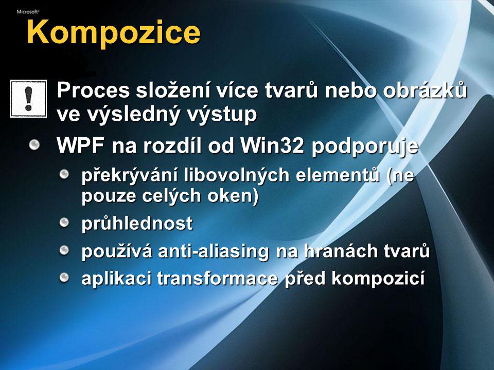 Kompozice Proces složení více tvarů nebo obrázků ve výsledný výstup WPF na rozdíl od Win32 podporuje překrývání libovolných elementů (ne pouze celých oken) průhlednost používá anti-aliasing na hranách tvarů aplikaci transformace před kompozicí