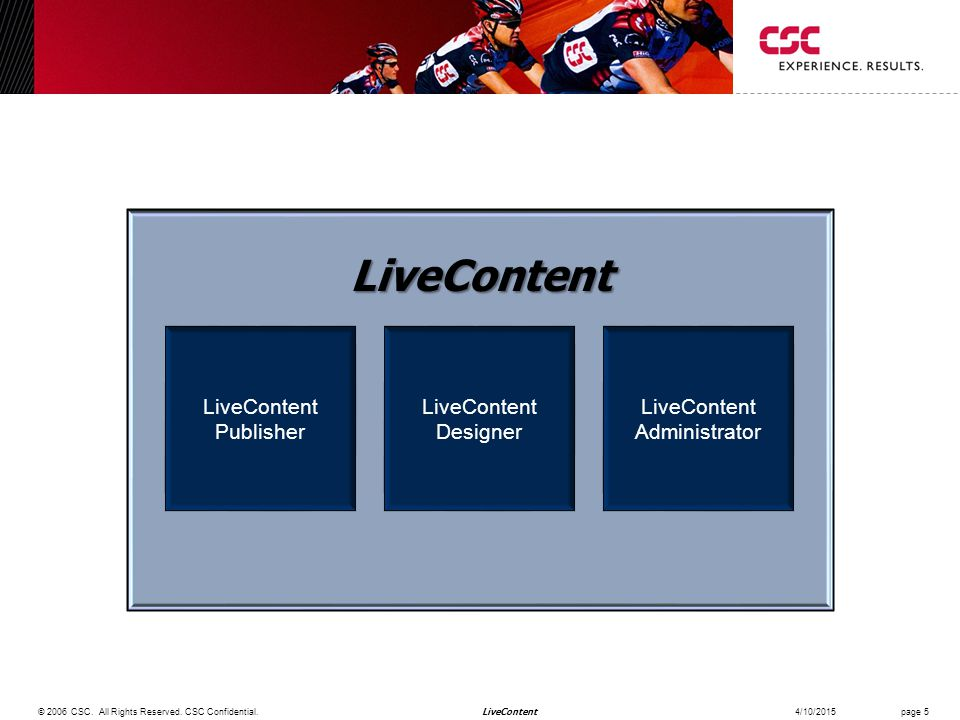 LiveContent Publisher LiveContent Designer LiveContent Administrator 4/10/2015© 2006 CSC. All Rights Reserved. CSC Confidential.page 5 LiveContent