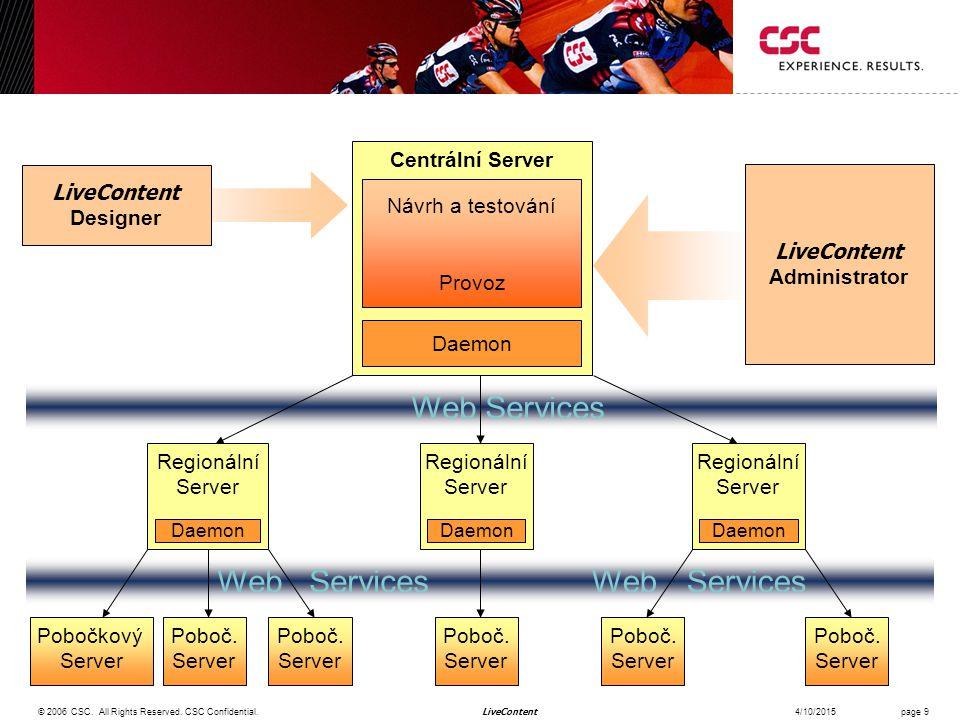 LiveContent Web Services Centrální Server Daemon Návrh a testování Provoz LiveContent Administrator LiveContent Designer Regionální Server Daemon Regionální Server Daemon Regionální Server Daemon Pobočkový Server Poboč.