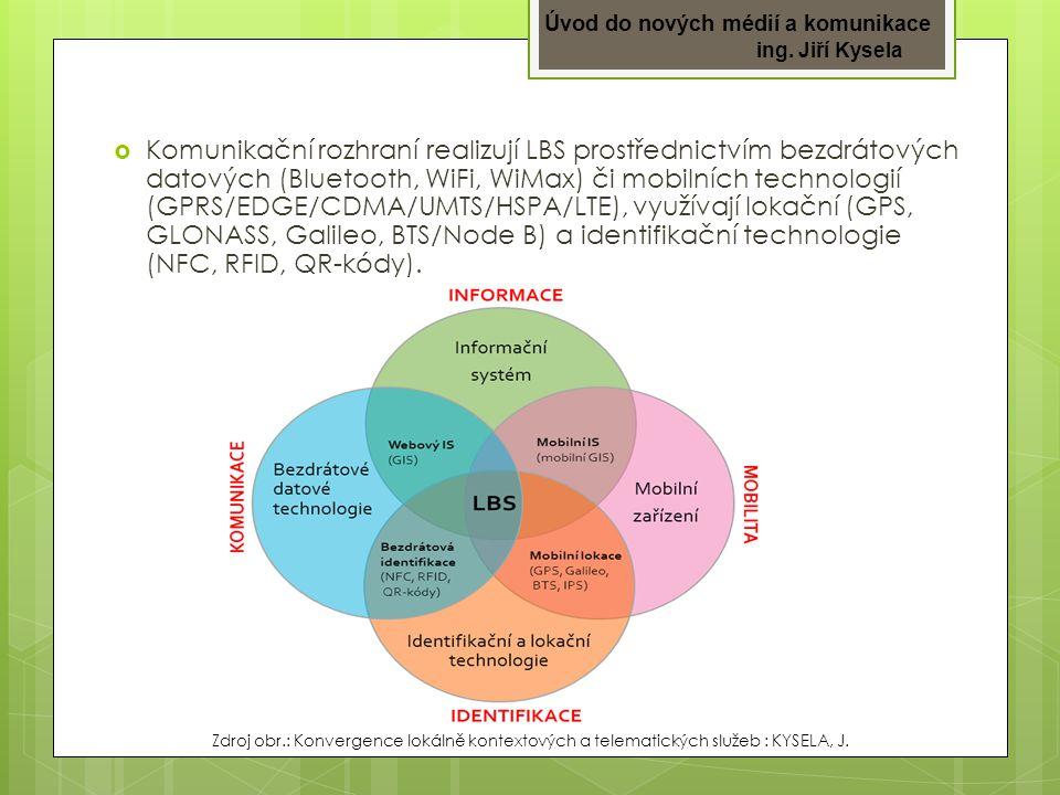 Úvod do nových médií a komunikace ing. Jiří Kysela  Komunikační rozhraní realizují LBS prostřednictvím bezdrátových datových (Bluetooth, WiFi, WiMax)
