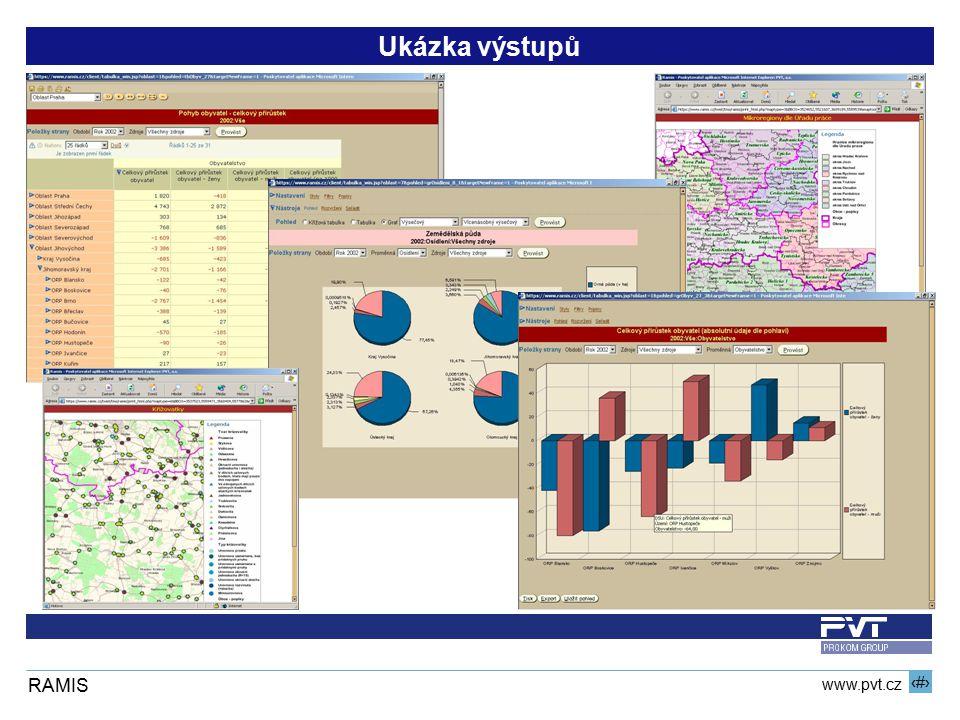 12 www.pvt.cz RAMIS Ukázka výstupů