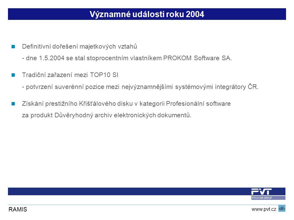 3 www.pvt.cz RAMIS Významné události roku 2004 Definitivní dořešení majetkových vztahů - dne 1.5.2004 se stal stoprocentním vlastníkem PROKOM Software
