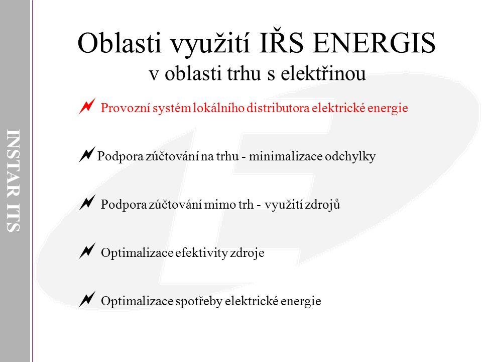 INSTAR ITS Oblasti využití IŘS ENERGIS v oblasti trhu s elektřinou  Provozní systém lokálního distributora elektrické energie  Podpora zúčtování na