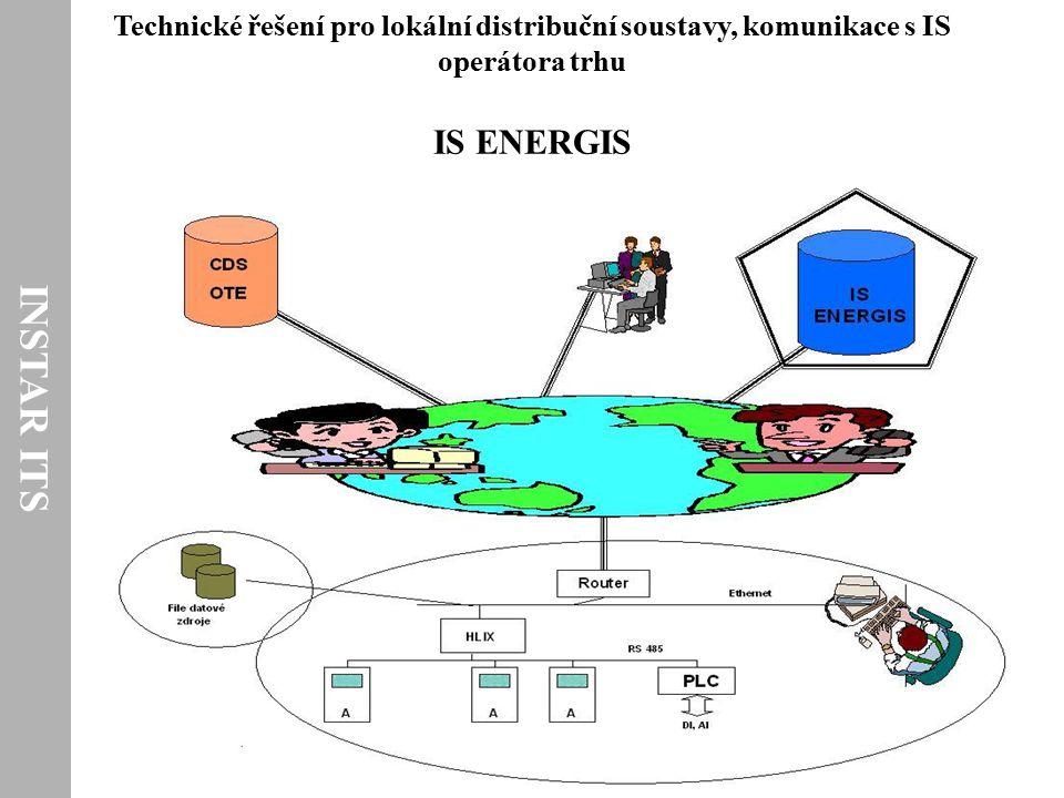 INSTAR ITS Hlavní funkce Sběr dat z fakturačních elektroměrů – uložení v datovém skladu IS ENERGIS Agregace do vyšších časových a bilančních úrovní – podle potřeb oprávněných zákazníků a požadavků OTE Odesílání dat do IS OTE, do IS nadřazeného REASu, na ERÚ Fakturace oprávněným zákazníkům za distribuci