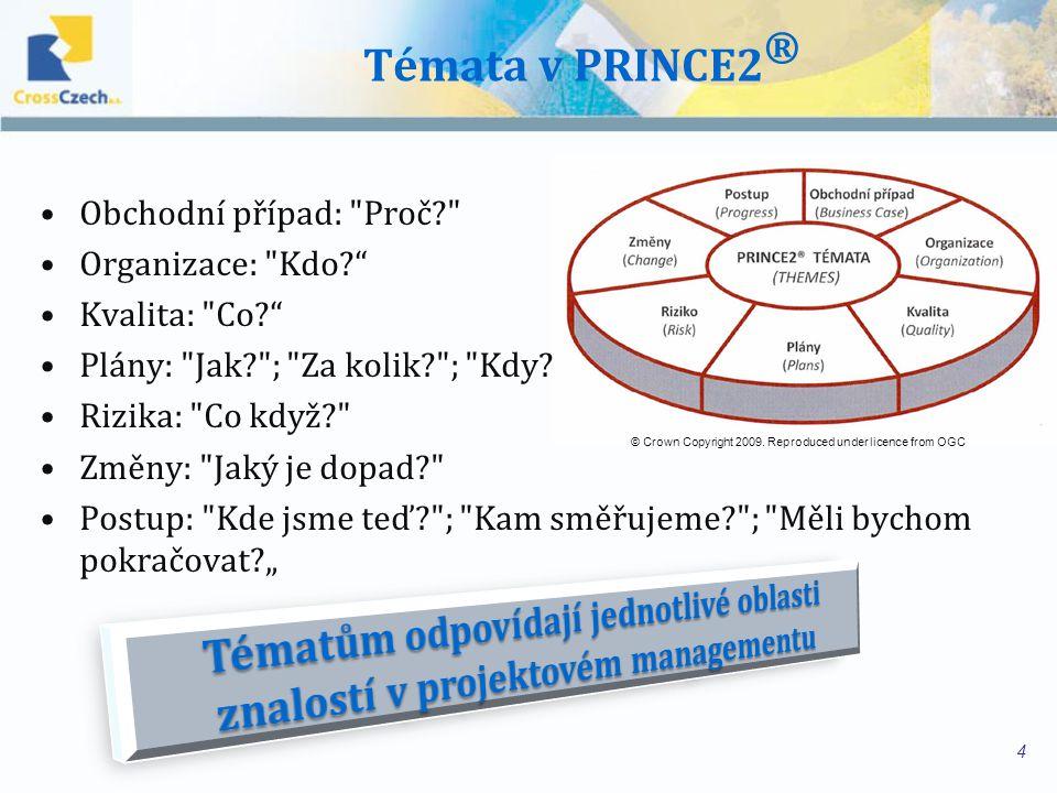 5 PRINCE2® Praktická kuchařka projektového managementu PRINCE2®
