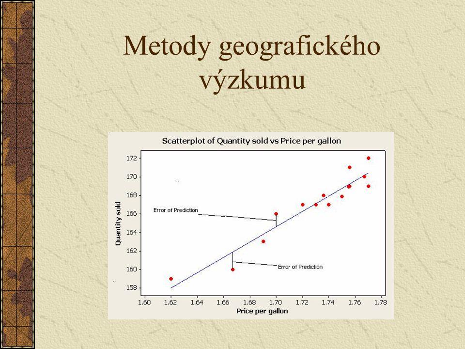 Metody geografického výzkumu