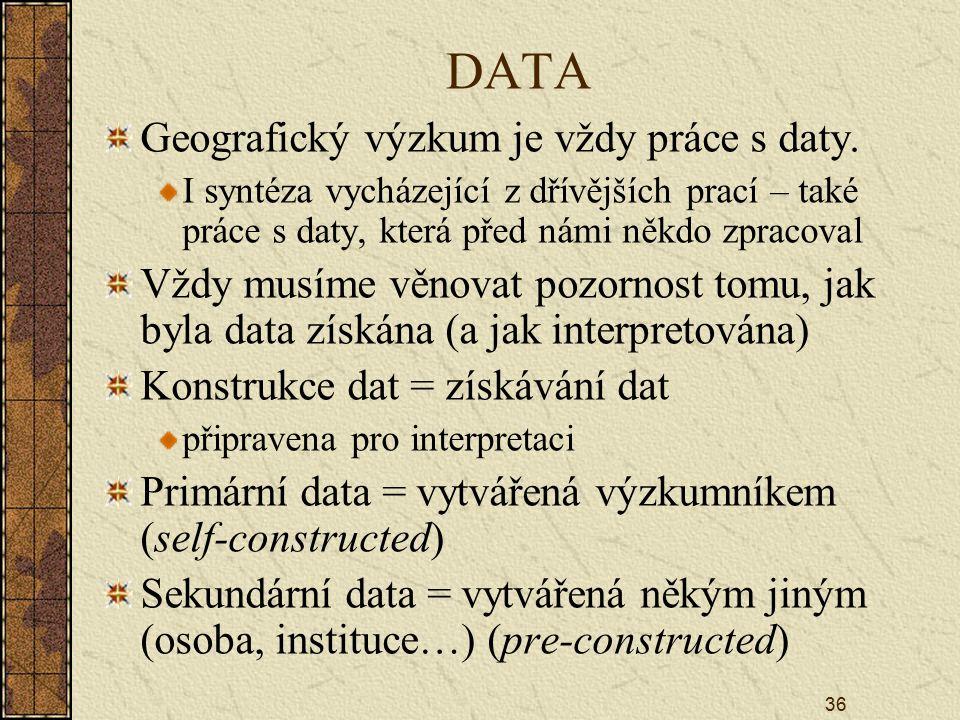 36 DATA Geografický výzkum je vždy práce s daty. I syntéza vycházející z dřívějších prací – také práce s daty, která před námi někdo zpracoval Vždy mu