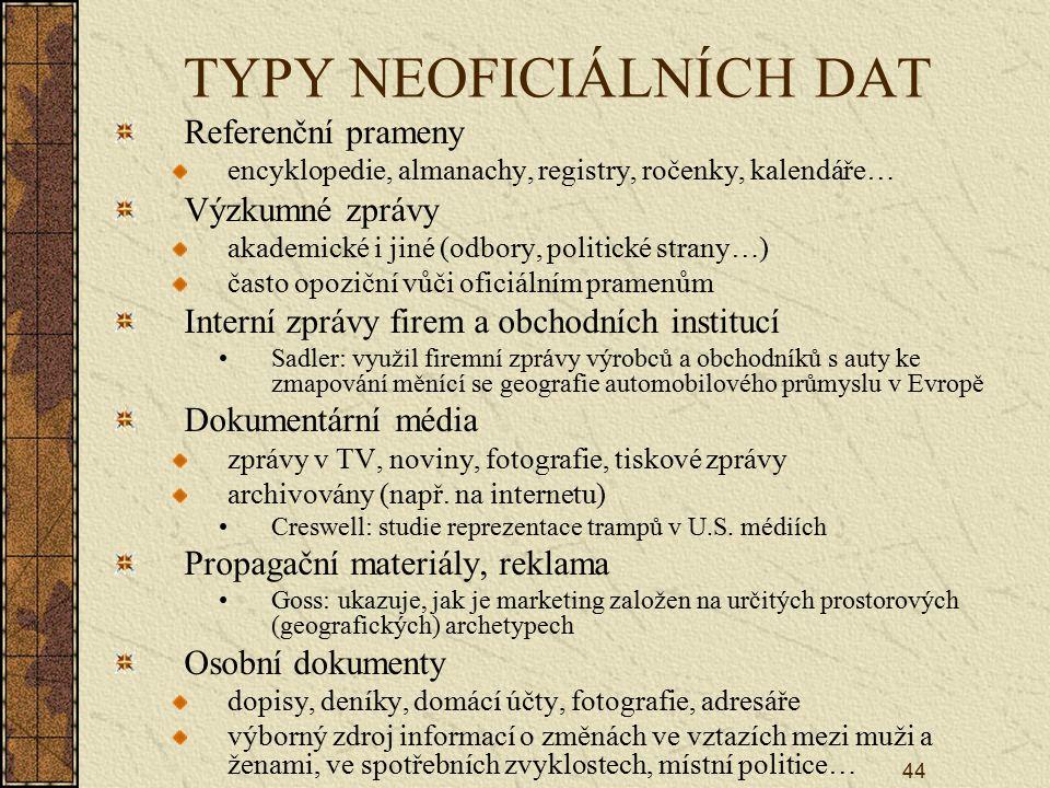 44 TYPY NEOFICIÁLNÍCH DAT Referenční prameny encyklopedie, almanachy, registry, ročenky, kalendáře… Výzkumné zprávy akademické i jiné (odbory, politic
