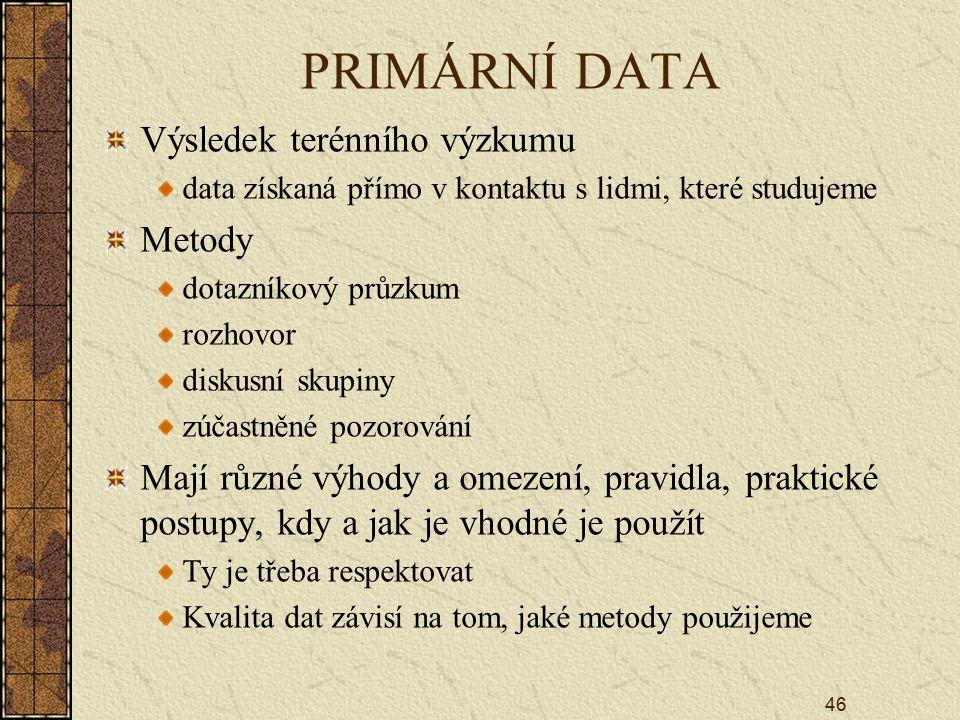 46 PRIMÁRNÍ DATA Výsledek terénního výzkumu data získaná přímo v kontaktu s lidmi, které studujeme Metody dotazníkový průzkum rozhovor diskusní skupiny zúčastněné pozorování Mají různé výhody a omezení, pravidla, praktické postupy, kdy a jak je vhodné je použít Ty je třeba respektovat Kvalita dat závisí na tom, jaké metody použijeme