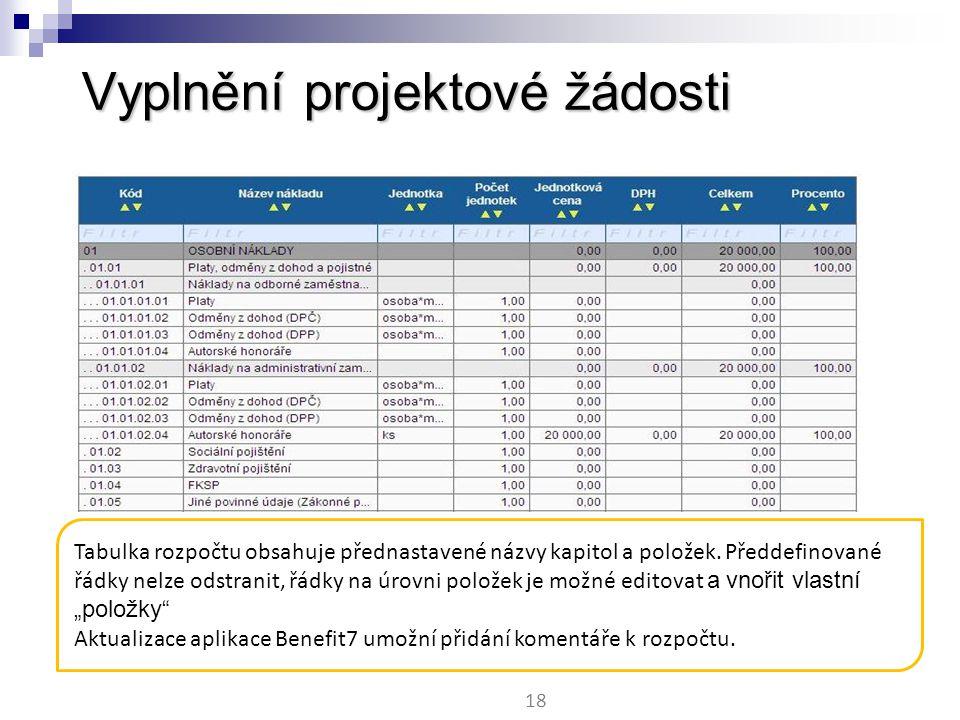 Vyplnění projektové žádosti 18 Tabulka rozpočtu obsahuje přednastavené názvy kapitol a položek.