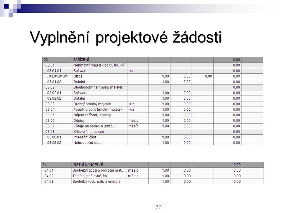 Vyplnění projektové žádosti 20
