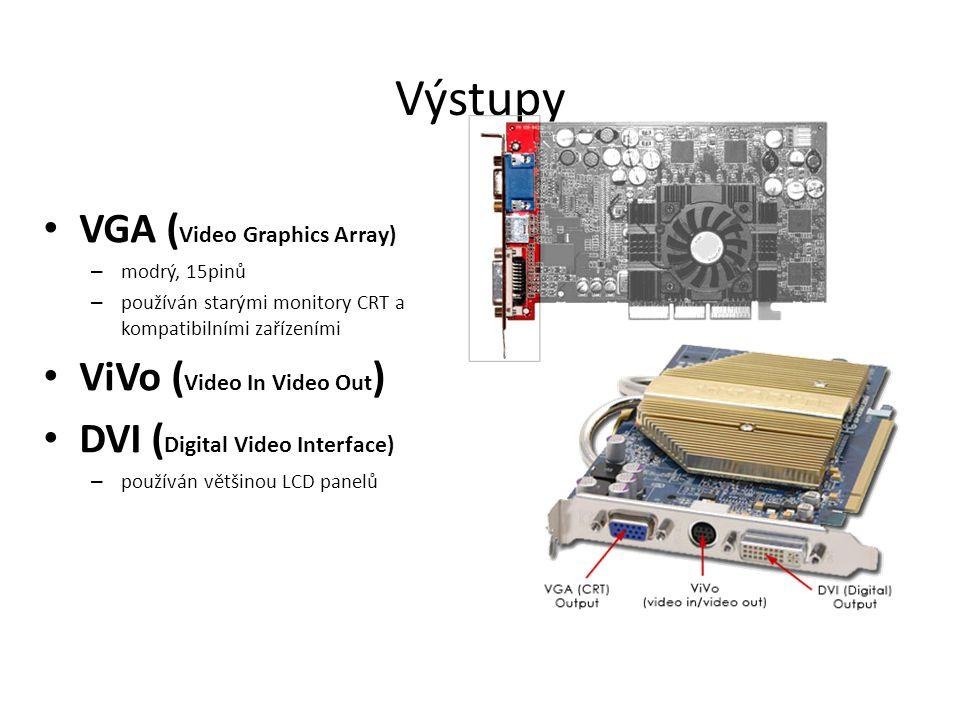 Výstupy VGA ( Video Graphics Array) – modrý, 15pinů – používán starými monitory CRT a kompatibilními zařízeními ViVo ( Video In Video Out ) DVI ( Digi
