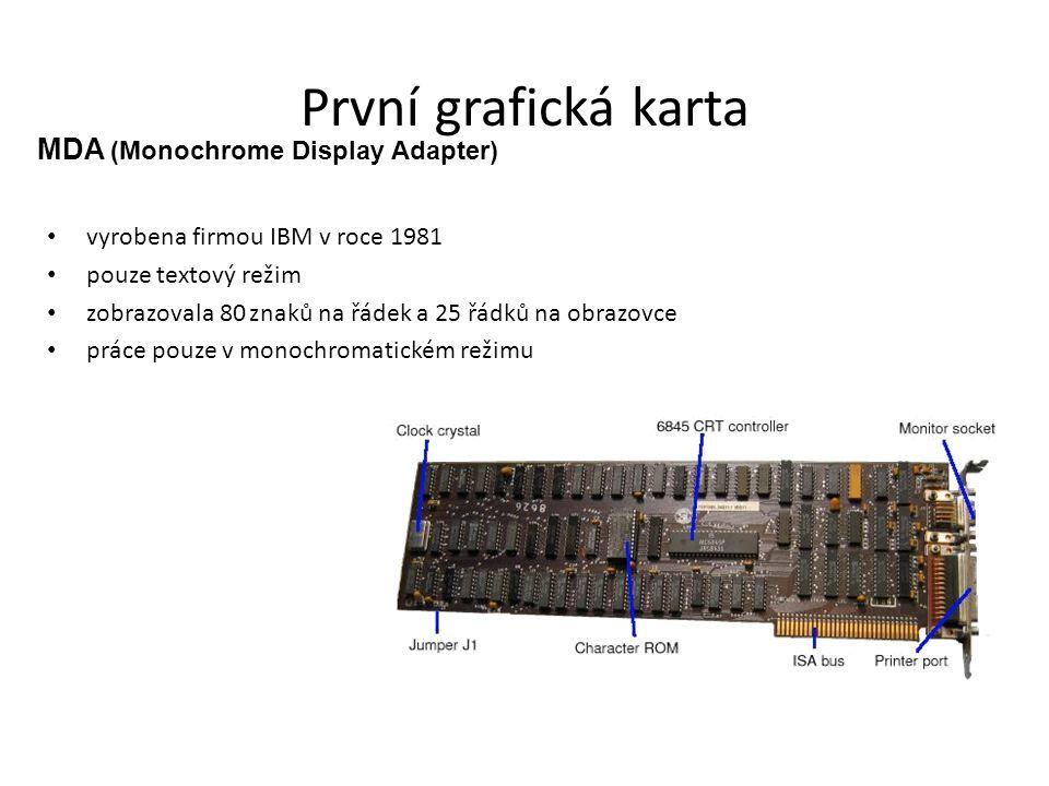 První grafická karta vyrobena firmou IBM v roce 1981 pouze textový režim zobrazovala 80 znaků na řádek a 25 řádků na obrazovce práce pouze v monochrom