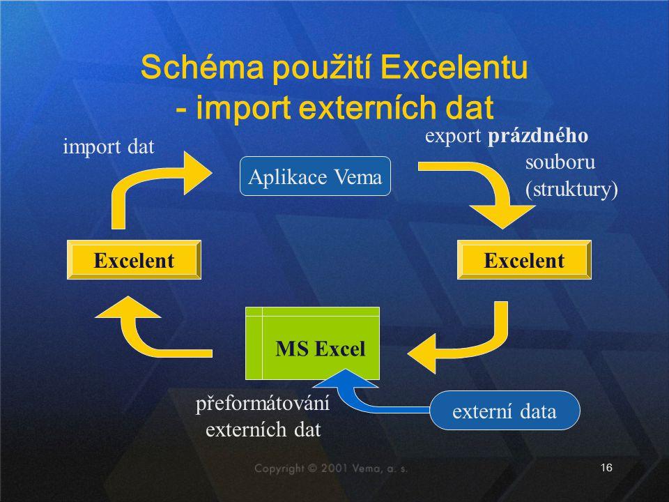 16 Schéma použití Excelentu - import externích dat Aplikace Vema Excelent MS Excel Excelent export prázdného souboru (struktury) import dat externí da