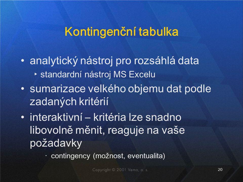 20 Kontingenční tabulka analytický nástroj pro rozsáhlá data ▸standardní nástroj MS Excelu sumarizace velkého objemu dat podle zadaných kritérií inter