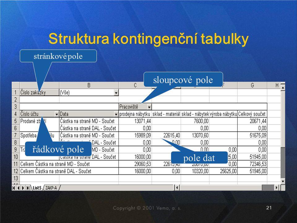 21 Struktura kontingenční tabulky sloupcové pole řádkové pole pole dat stránkové pole