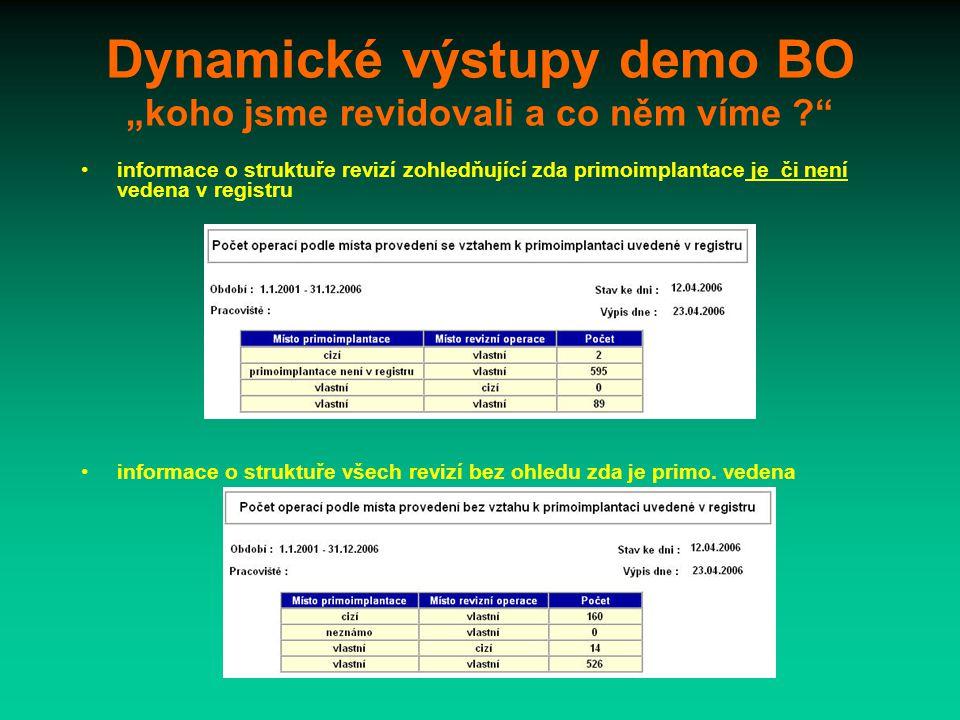 """Dynamické výstupy demo BO """"koho jsme revidovali a co něm víme informace o struktuře revizí zohledňující zda primoimplantace je či není vedena v registru informace o struktuře všech revizí bez ohledu zda je primo."""